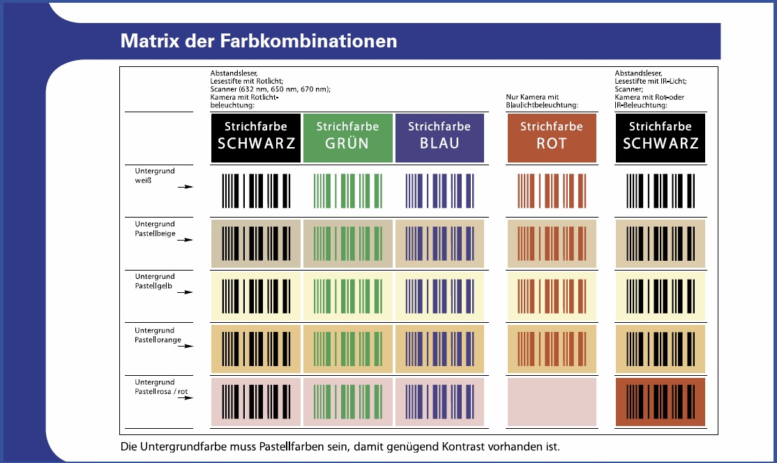 Matrix_der_Farbkombinationen