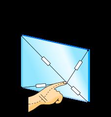 TouchScreen_capacitive-svg
